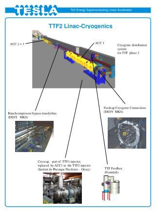 TTF2 Linac-Cryogenics