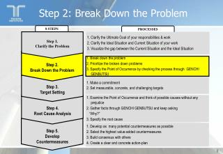 Step 2: Break Down the Problem