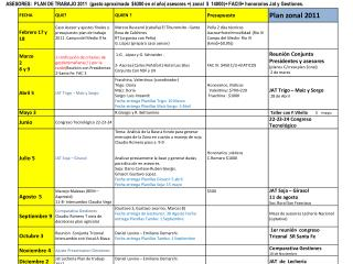 Repaso actividades Presidentes y Regi�n Santa Fe Centro  2011