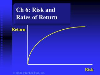 Ch 6: Risk and Rates of Return