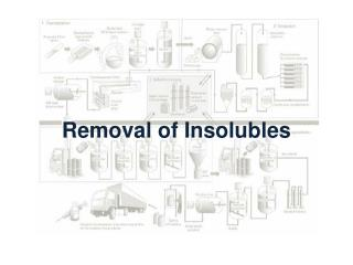 Removal of Insolubles