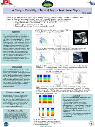 A Study of Variability in Tropical Tropospheric Water Vapor
