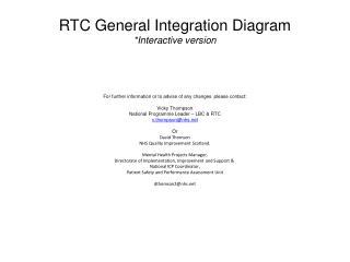 RTC General Integration Diagram *Interactive version
