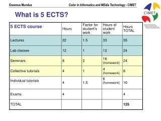 Erasmus Mundus                 Color in Informatics and MEdia Technology -  CIMET