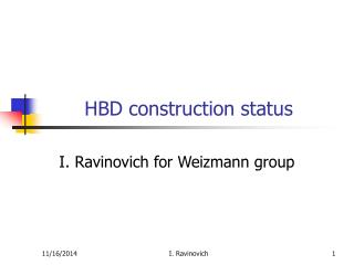 HBD construction status