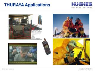 THURAYA Applications