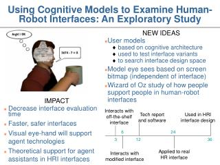 Using Cognitive Models to Examine Human-Robot Interfaces: An Exploratory Study
