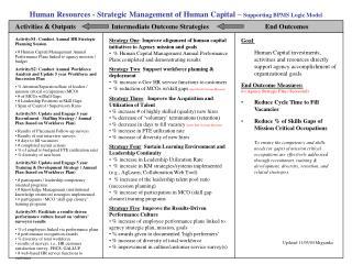 Human Resources - Strategic Management of Human Capital �  Supporting BPMS Logic Model