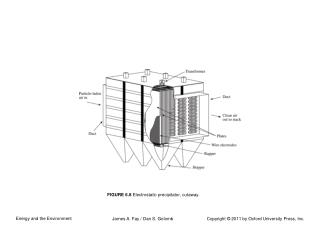 FIGURE 6.8  Electrostatic precipitator, cutaway.