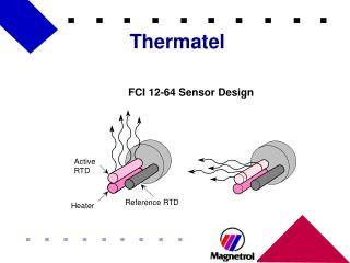 FCI 12-64 Sensor Design
