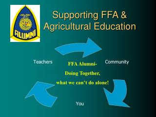 Supporting FFA &  Agricultural Education