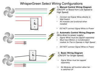 3)   Basic Wiring Diagram (ON/OFF for Single Speed) Signal Wires must be capped separately