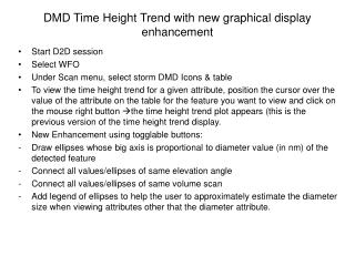 DMD Time Height Trend with new graphical display enhancement