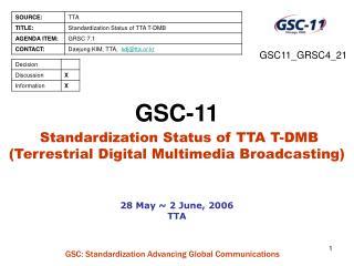 GSC-11 Standardization Status of TTA T-DMB (Terrestrial Digital Multimedia Broadcasting)