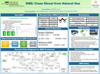 DME: Clean Diesel from Natural Gas