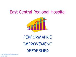 East Central Regional Hospital PERFORMANCE  IMPROVEMENT REFRESHER