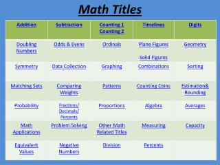 Math Titles