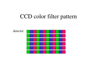 CCD color filter pattern