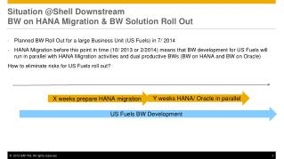 Situation @Shell Downstream BW on HANA Migration & BW Solution  R oll  O ut