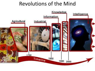 Revolutions of the Mind