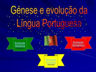G nese e evolu  o da L ngua Portuguesa