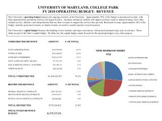 UNIVERSITY OF MARYLAND, COLLEGE PARK FY 2010 OPERATING BUDGET:  REVENUE