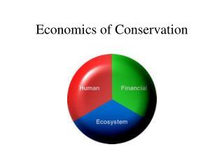 Economics of Conservation