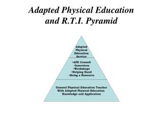 Adapted Physical Education  and R.T.I. Pyramid