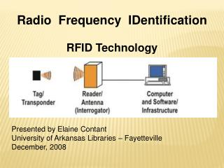 Radio  Frequency  IDentification  RFID Technology