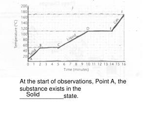 At the start of observations, Point A, the substance exists in the _____________state.