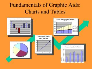 Fundamentals of Graphic Aids: Charts and Tables