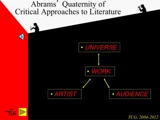 Abrams  Quaternity of Critical Approaches to Literature