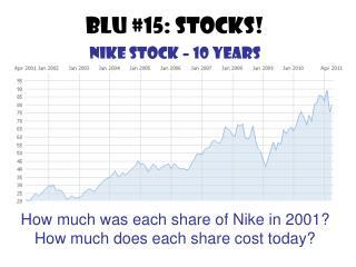 BLU #15: Stocks! Nike Stock – 10 years