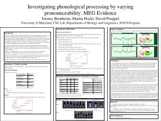 Investigating phonological processing by varying pronounceability: MEG Evidence Jeremy Bronheim, Martin Hackl, David Poe