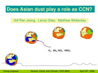 Does Asian dust play a role as CCN?
