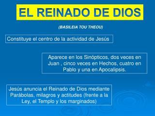 EL REINADO DE DIOS