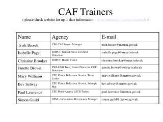 trainers slide for delegates pack 2