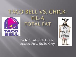 Taco Bell vs. Chick- fil -a Total Fat