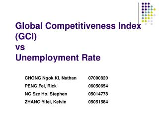 Global Competitiveness Index (GCI) vs  Unemployment Rate