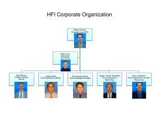HFI Corporate Organization