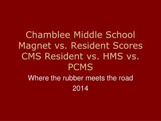 Chamblee Middle School  Magnet vs. Resident Scores CMS Resident vs. HMS vs. PCMS