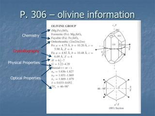 P. 306 – olivine information
