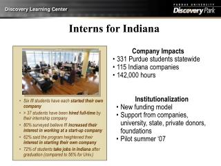 Interns for Indiana