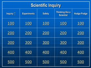 Inquiry for 100