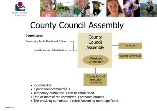 County Council Assembly