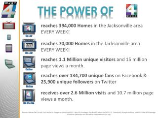 reaches 394,000 Homes  in the Jacksonville area EVERY WEEK!