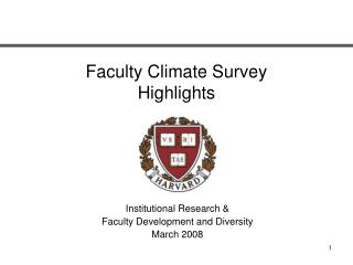 Faculty Climate Survey Highlights