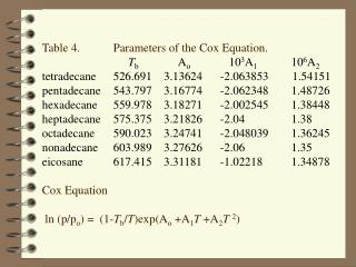 Table 4. 	Parameters of the Cox Equation. T b 	          A o 	   10 3 A 1 	10 6 A 2