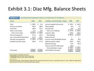 Exhibit 3.1: Diaz Mfg. Balance Sheets