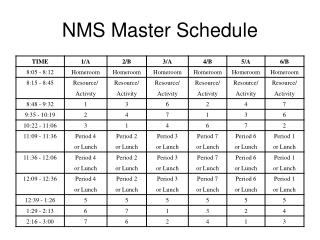 NMS Master Schedule